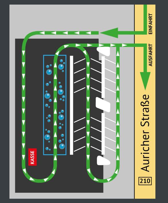 Service-Plan Schaumwerk Hildesheim